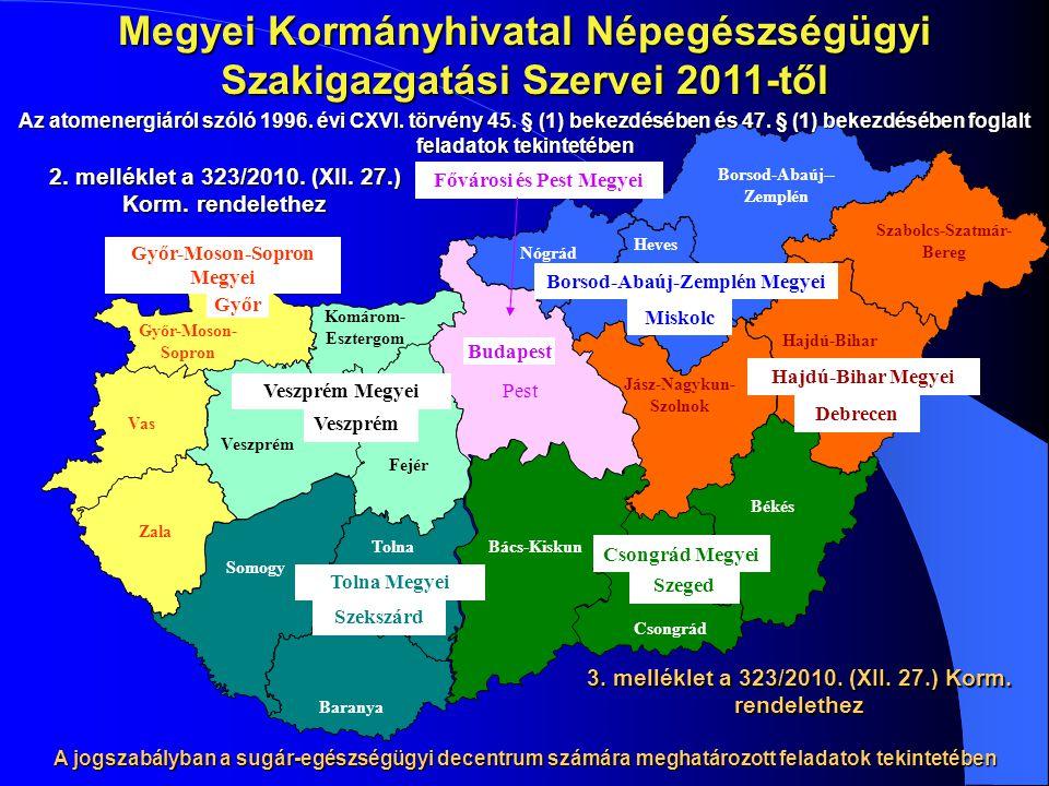 Megyei Kormányhivatal Népegészségügyi Szakigazgatási Szervei 2011-től Győr-Moson-Sopron Megyei Komárom- Esztergom Vas Veszprém Megyei Fejér Tolna Zala