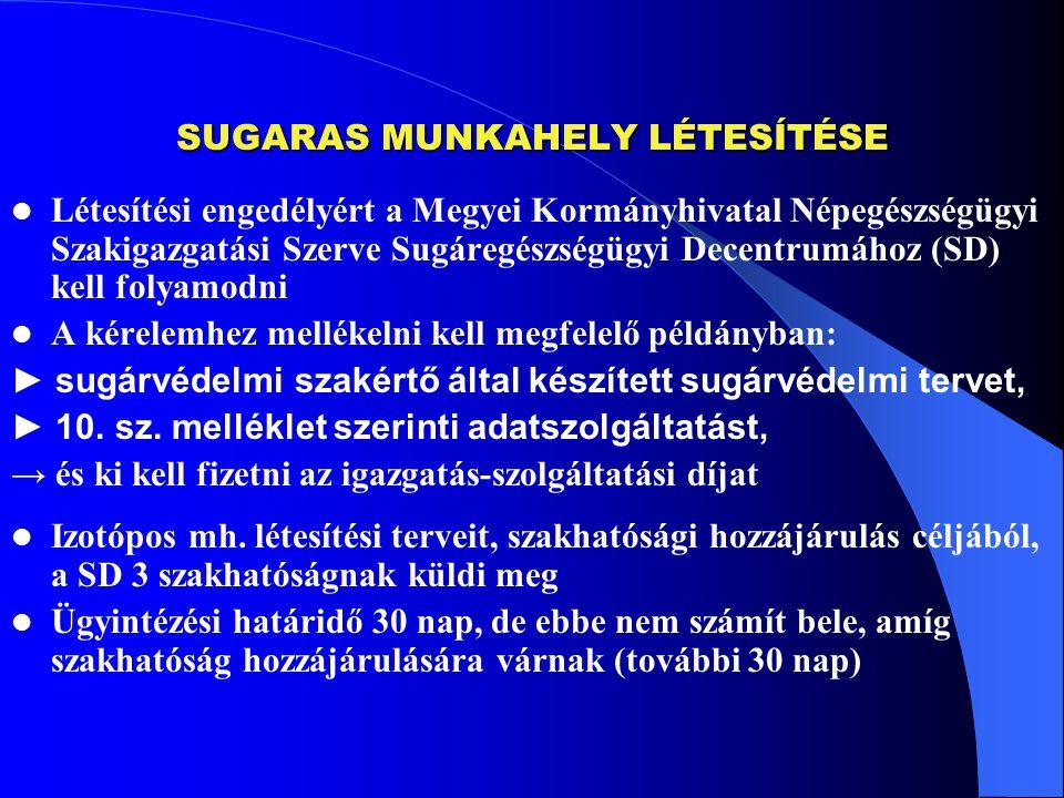 SUGARAS MUNKAHELY LÉTESÍTÉSE Létesítési engedélyért a Megyei Kormányhivatal Népegészségügyi Szakigazgatási Szerve Sugáregészségügyi Decentrumához (SD)