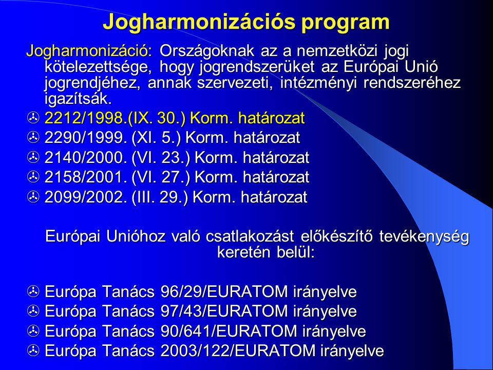 Jogharmonizációs program Jogharmonizáció: Országoknak az a nemzetközi jogi kötelezettsége, hogy jogrendszerüket az Európai Unió jogrendjéhez, annak sz
