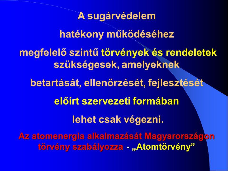 Sugárvédelmi szabályozás Magyarországon  1996.évi CXVI.