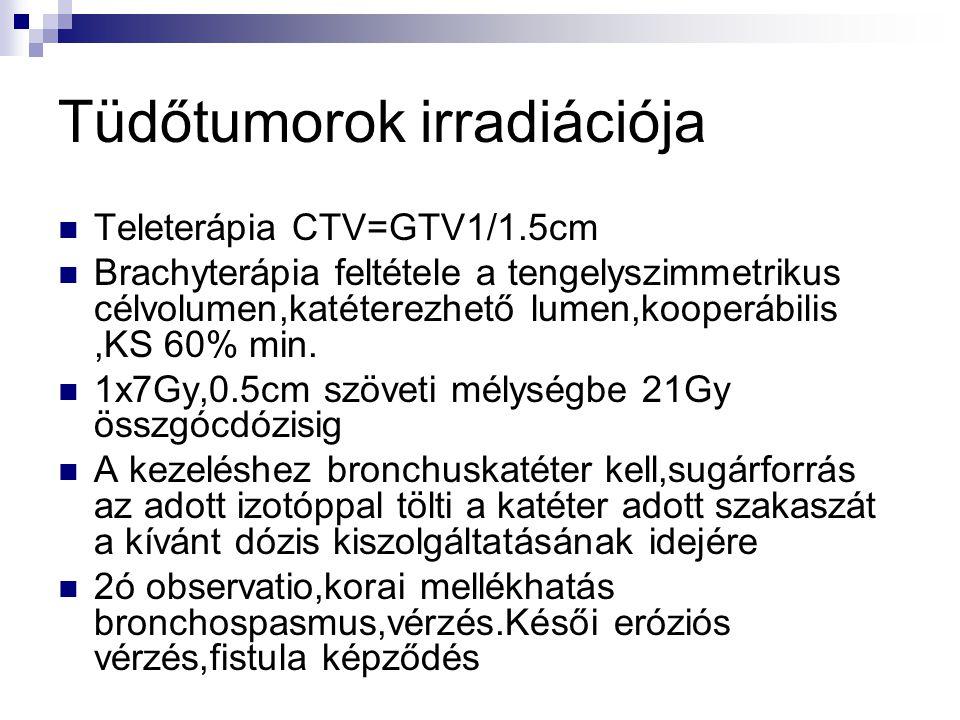 Tüdőtumorok irradiációja Teleterápia CTV=GTV1/1.5cm Brachyterápia feltétele a tengelyszimmetrikus célvolumen,katéterezhető lumen,kooperábilis,KS 60% m