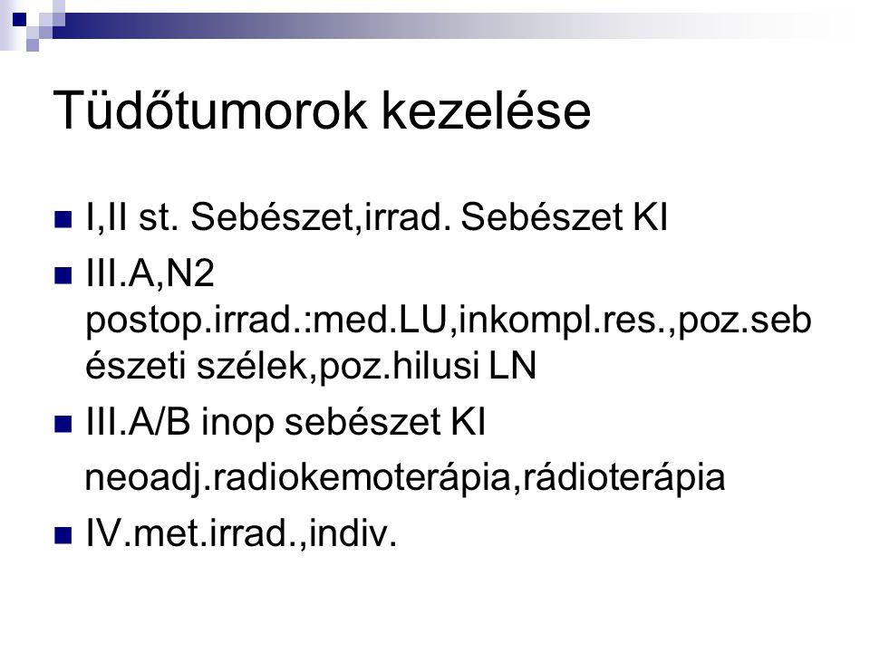 Tüdőtumorok kezelése I,II st. Sebészet,irrad. Sebészet KI III.A,N2 postop.irrad.:med.LU,inkompl.res.,poz.seb észeti szélek,poz.hilusi LN III.A/B inop