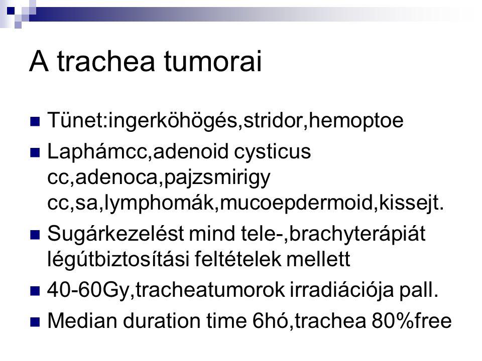 A trachea tumorai Tünet:ingerköhögés,stridor,hemoptoe Laphámcc,adenoid cysticus cc,adenoca,pajzsmirigy cc,sa,lymphomák,mucoepdermoid,kissejt. Sugárkez