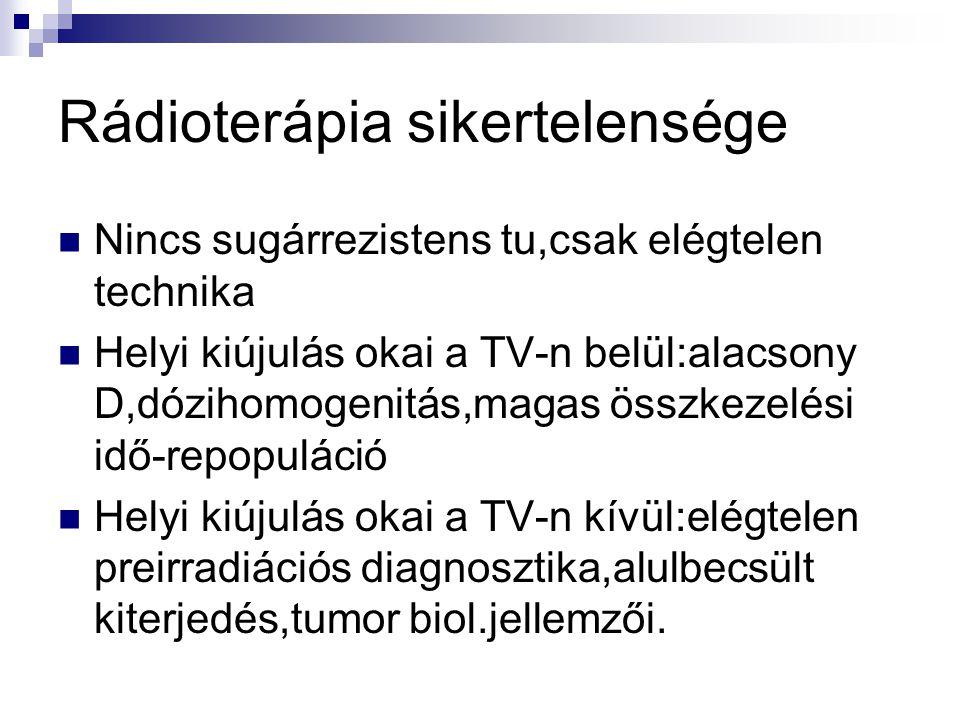Rádioterápia sikertelensége Nincs sugárrezistens tu,csak elégtelen technika Helyi kiújulás okai a TV-n belül:alacsony D,dózihomogenitás,magas összkezelési idő-repopuláció Helyi kiújulás okai a TV-n kívül:elégtelen preirradiációs diagnosztika,alulbecsült kiterjedés,tumor biol.jellemzői.
