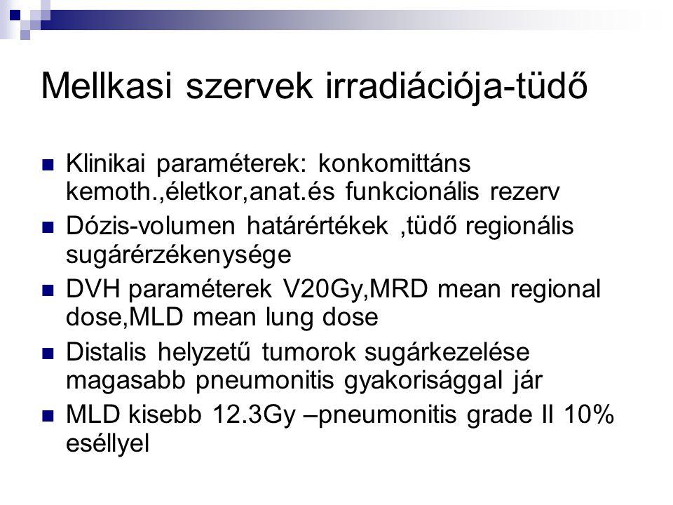 Mellkasi szervek irradiációja-tüdő Klinikai paraméterek: konkomittáns kemoth.,életkor,anat.és funkcionális rezerv Dózis-volumen határértékek,tüdő regionális sugárérzékenysége DVH paraméterek V20Gy,MRD mean regional dose,MLD mean lung dose Distalis helyzetű tumorok sugárkezelése magasabb pneumonitis gyakorisággal jár MLD kisebb 12.3Gy –pneumonitis grade II 10% eséllyel