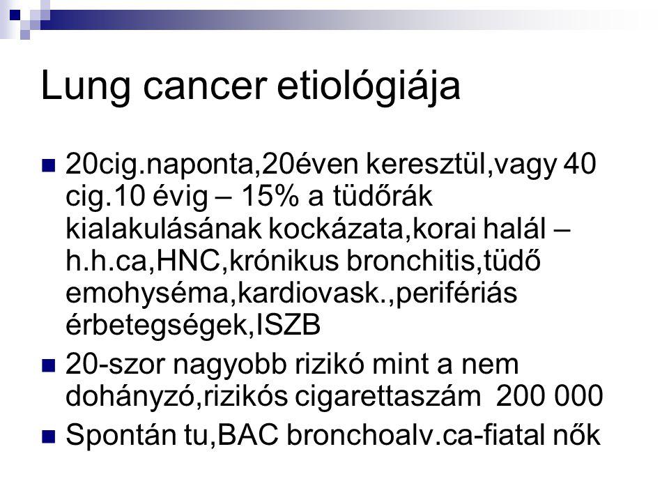 Lung cancer etiológiája 20cig.naponta,20éven keresztül,vagy 40 cig.10 évig – 15% a tüdőrák kialakulásának kockázata,korai halál – h.h.ca,HNC,krónikus bronchitis,tüdő emohyséma,kardiovask.,perifériás érbetegségek,ISZB 20-szor nagyobb rizikó mint a nem dohányzó,rizikós cigarettaszám 200 000 Spontán tu,BAC bronchoalv.ca-fiatal nők