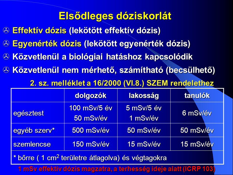 Elsődleges dóziskorlát  Effektív dózis (lekötött effektív dózis)  Egyenérték dózis (lekötött egyenérték dózis)  Közvetlenül a biológiai hatáshoz ka