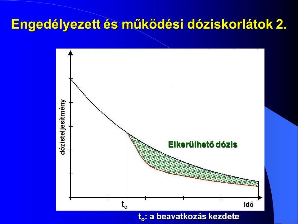 Elkerülhető dózis totototo t o : a beavatkozás kezdete Engedélyezett és működési dóziskorlátok 2.
