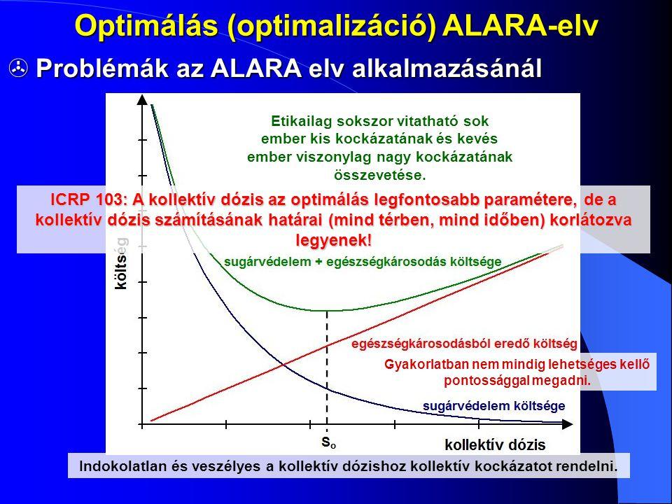 Optimálás (optimalizáció) ALARA-elv  Problémák az ALARA elv alkalmazásánál Gyakorlatban nem mindig lehetséges kellő pontossággal megadni. Indokolatla