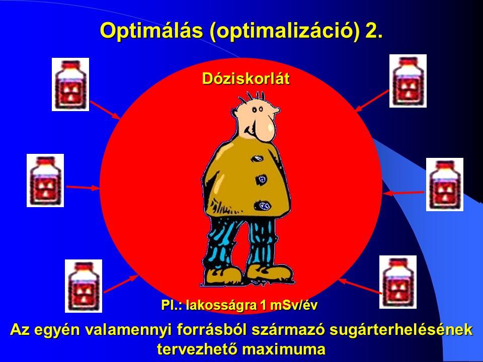 Optimálás (optimalizáció) 2. Dóziskorlát Az egyén valamennyi forrásból származó sugárterhelésének tervezhető maximuma Pl.: lakosságra 1 mSv/év