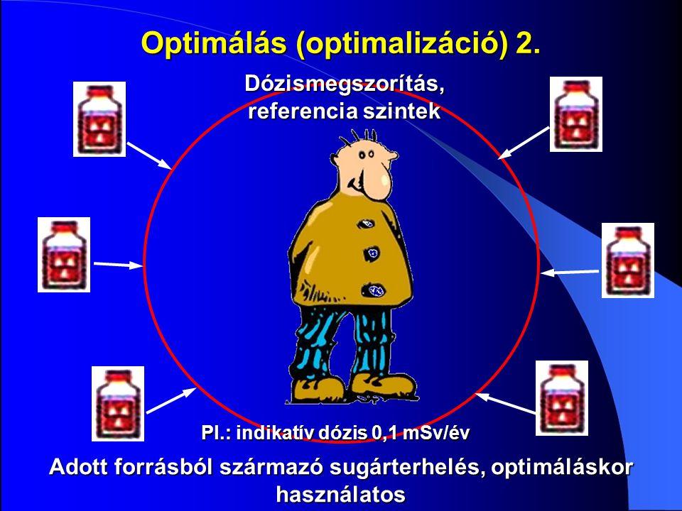 Optimálás (optimalizáció) 2. Dózismegszorítás, referencia szintek Adott forrásból származó sugárterhelés, optimáláskor használatos Pl.: indikatív dózi
