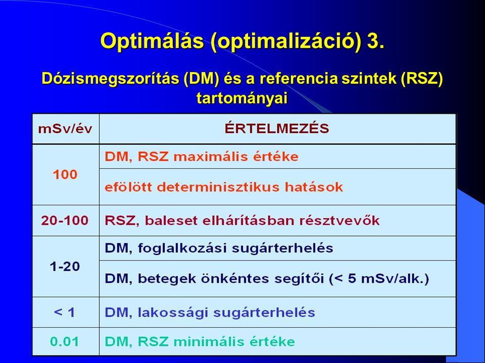 Optimálás (optimalizáció) 3. Dózismegszorítás (DM) és a referencia szintek (RSZ) tartományai
