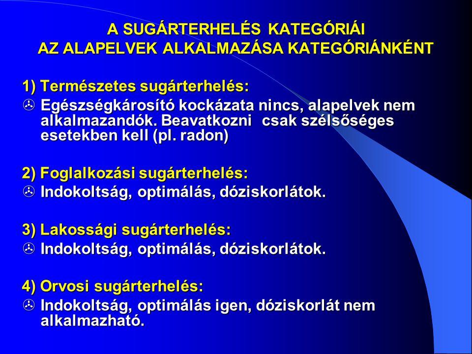 A SUGÁRTERHELÉS KATEGÓRIÁI AZ ALAPELVEK ALKALMAZÁSA KATEGÓRIÁNKÉNT 1) Természetes sugárterhelés:  Egészségkárosító kockázata nincs, alapelvek nem alk