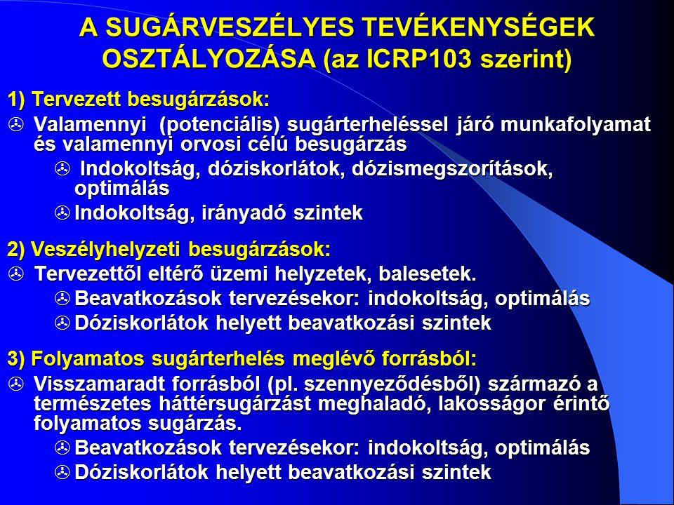 A SUGÁRVESZÉLYES TEVÉKENYSÉGEK OSZTÁLYOZÁSA (az ICRP103 szerint) 1) Tervezett besugárzások:  Valamennyi (potenciális) sugárterheléssel járó munkafoly