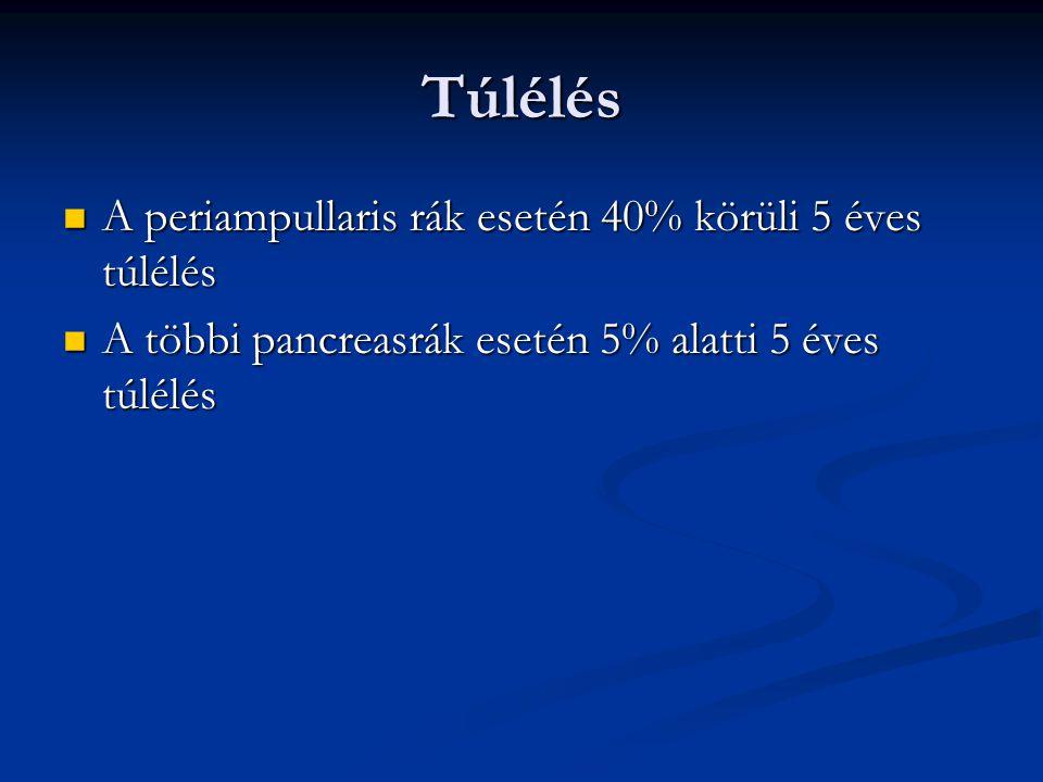 Tünetek Fogyás Fogyás Gyengeségérzés Gyengeségérzés Hasi fájdalom Hasi fájdalom Puffadás Puffadás Zsírszéklet Zsírszéklet Icterus (pancreasfej tumor esetén) Icterus (pancreasfej tumor esetén) Migráló thrombophlebitis Migráló thrombophlebitis