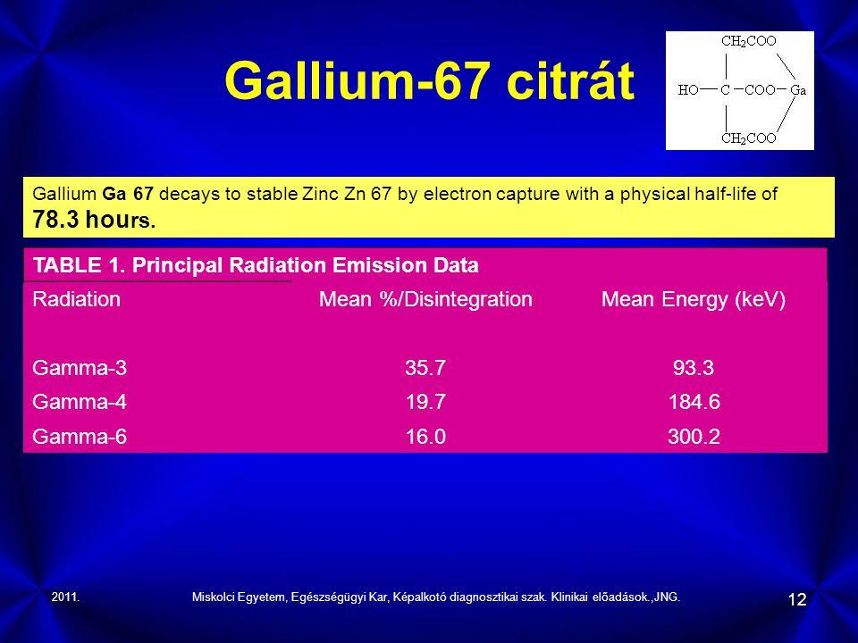 Gallium-67 citrát 2011.Miskolci Egyetem, Egészségügyi Kar, Képalkotó diagnosztikai szak. Klinikai előadások.,JNG. 12 TABLE 1. Principal Radiation Emis