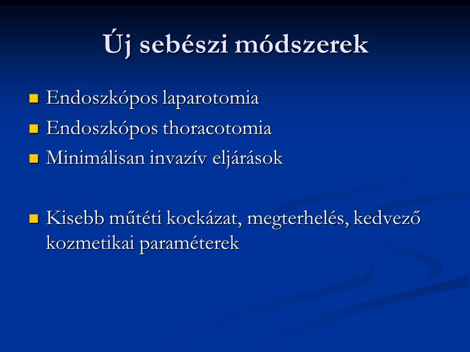 Új sebészi módszerek Endoszkópos laparotomia Endoszkópos laparotomia Endoszkópos thoracotomia Endoszkópos thoracotomia Minimálisan invazív eljárások M