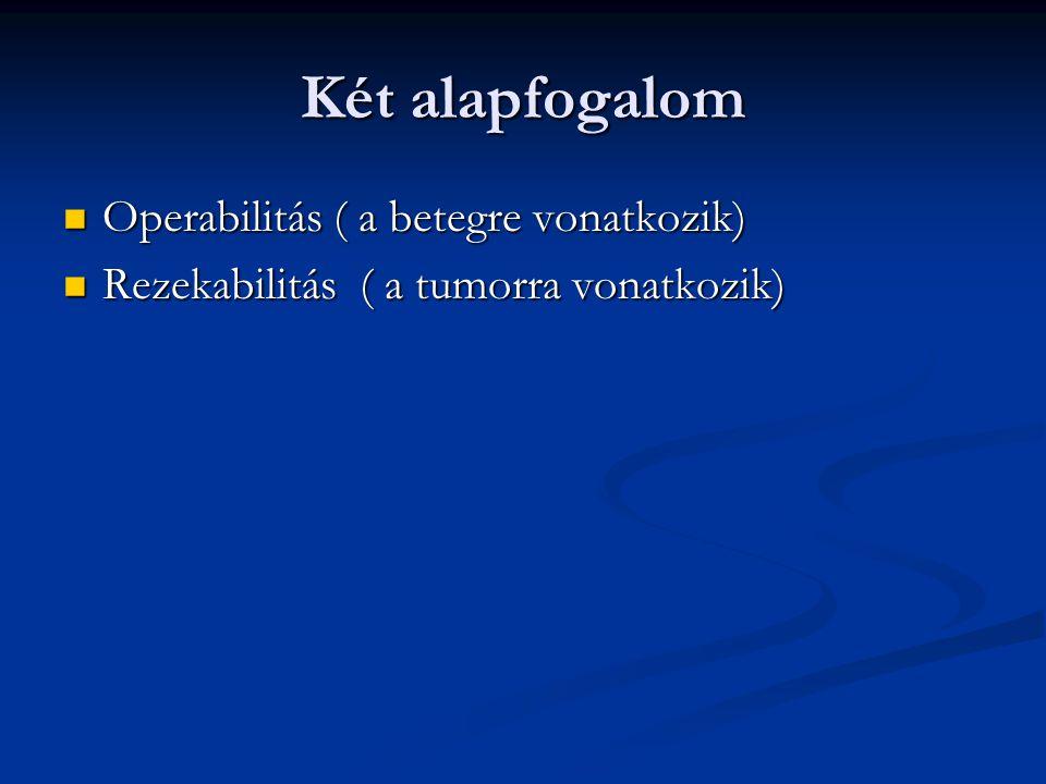 Két alapfogalom Operabilitás ( a betegre vonatkozik) Operabilitás ( a betegre vonatkozik) Rezekabilitás ( a tumorra vonatkozik) Rezekabilitás ( a tumo