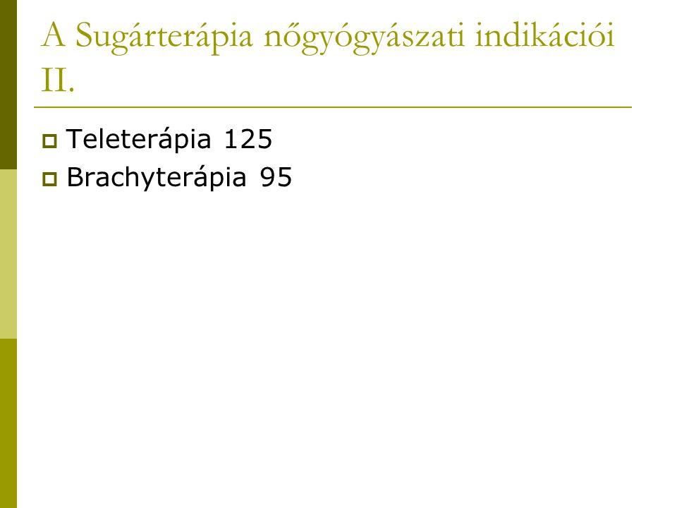 A Sugárterápia nőgyógyászati indikációi II.  Teleterápia 125  Brachyterápia 95