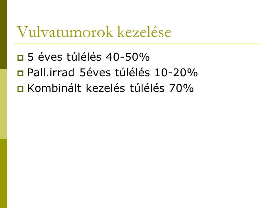Vulvatumorok kezelése  5 éves túlélés 40-50%  Pall.irrad 5éves túlélés 10-20%  Kombinált kezelés túlélés 70%