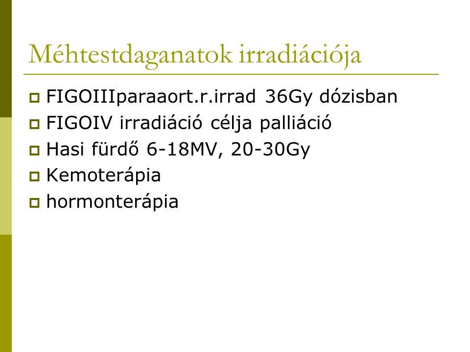 Méhtestdaganatok irradiációja  FIGOIIIparaaort.r.irrad 36Gy dózisban  FIGOIV irradiáció célja palliáció  Hasi fürdő 6-18MV, 20-30Gy  Kemoterápia  hormonterápia