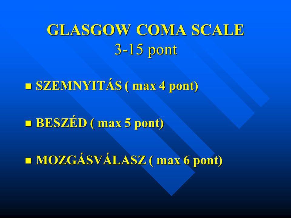 GLASGOW COMA SCALE 3-15 pont SZEMNYITÁS ( max 4 pont) SZEMNYITÁS ( max 4 pont) BESZÉD ( max 5 pont) BESZÉD ( max 5 pont) MOZGÁSVÁLASZ ( max 6 pont) MO
