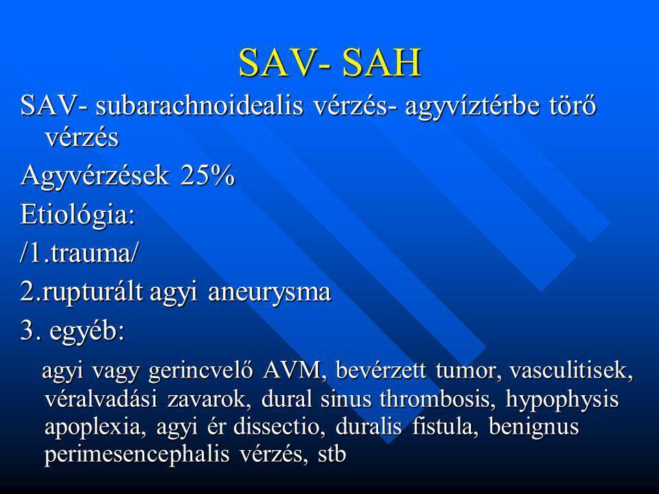 Subarachnoidealis vérzés 20-40%-ban agyvérzéssel, 15-30%-ban intraventricularis vérzéssel, 2%-ban subduralis vérzéssel együtt jelentkezik 20-40%-ban agyvérzéssel, 15-30%-ban intraventricularis vérzéssel, 2%-ban subduralis vérzéssel együtt jelentkezik FISHER Grade FISHER Grade 1 - SAV nem detektálható 2 – SAV 1 mm-nél vékonyabb 3 – SAV 1 mm-nél vastagabb 4 – állomány vagy kamravérzés ( SAV-al vagy nélküle)