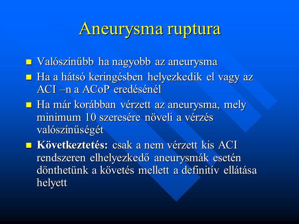 Aneurysma ruptura Valószínűbb ha nagyobb az aneurysma Valószínűbb ha nagyobb az aneurysma Ha a hátsó keringésben helyezkedik el vagy az ACI –n a ACoP