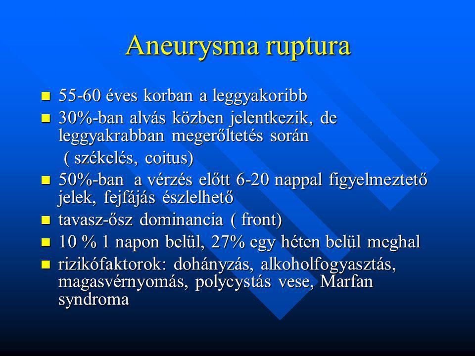 Aneurysma ruptura Valószínűbb ha nagyobb az aneurysma Valószínűbb ha nagyobb az aneurysma Ha a hátsó keringésben helyezkedik el vagy az ACI –n a ACoP eredésénél Ha a hátsó keringésben helyezkedik el vagy az ACI –n a ACoP eredésénél Ha már korábban vérzett az aneurysma, mely minimum 10 szeresére növeli a vérzés valószínűségét Ha már korábban vérzett az aneurysma, mely minimum 10 szeresére növeli a vérzés valószínűségét Következtetés: csak a nem vérzett kis ACI rendszeren elhelyezkedő aneurysmák esetén dönthetünk a követés mellett a definitív ellátása helyett Következtetés: csak a nem vérzett kis ACI rendszeren elhelyezkedő aneurysmák esetén dönthetünk a követés mellett a definitív ellátása helyett