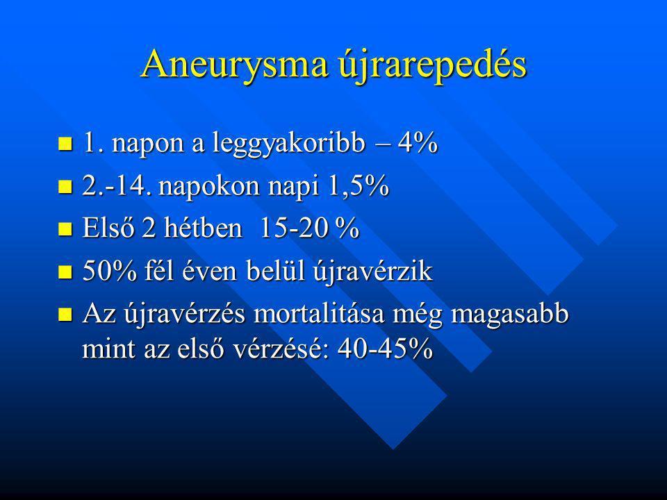 Aneurysmák kezelése Csak a kicsi, nem vérzett, véletlenül felfedezett, panaszt nem okozó elülső keringésben elhelyezkedő aneurysma esetén választhatjuk a követést Csak a kicsi, nem vérzett, véletlenül felfedezett, panaszt nem okozó elülső keringésben elhelyezkedő aneurysma esetén választhatjuk a követést Nem vérzett nagyobb aneurysmák esetén tervezett beavatkozás- keringésből való kirekesztés Nem vérzett nagyobb aneurysmák esetén tervezett beavatkozás- keringésből való kirekesztés Vérzett aneurysmák kirekesztése a keringésből a reruptura kivédése céljából Vérzett aneurysmák kirekesztése a keringésből a reruptura kivédése céljából