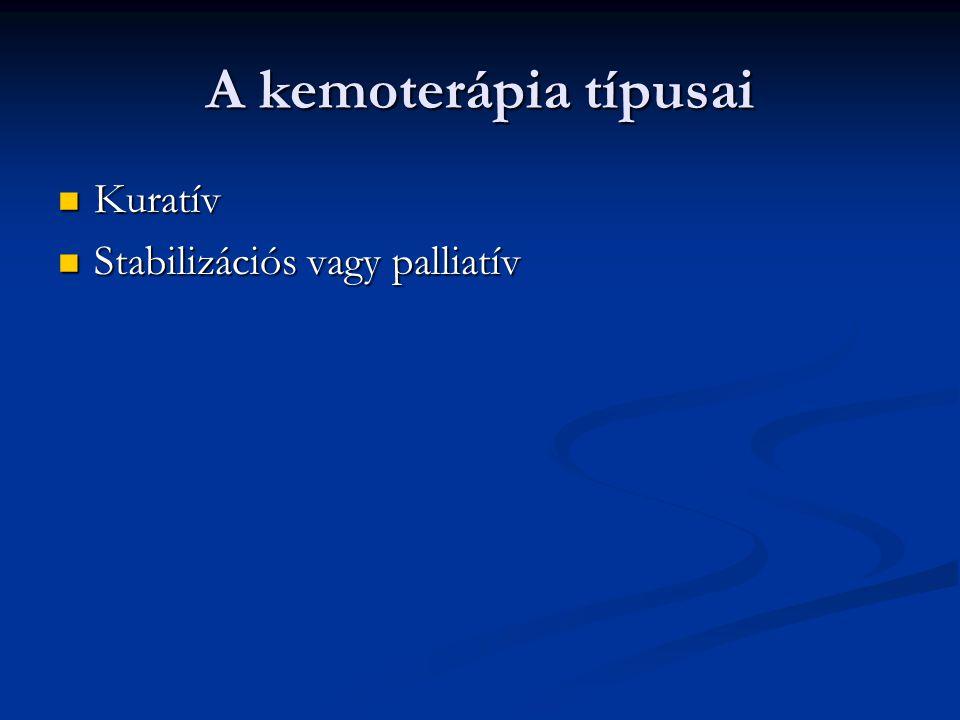 A kemoterápia típusai Kuratív Kuratív Stabilizációs vagy palliatív Stabilizációs vagy palliatív