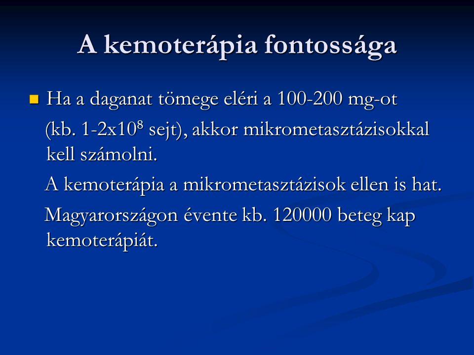 A kemoterápia fontossága Ha a daganat tömege eléri a 100-200 mg-ot Ha a daganat tömege eléri a 100-200 mg-ot (kb. 1-2x10 8 sejt), akkor mikrometasztáz