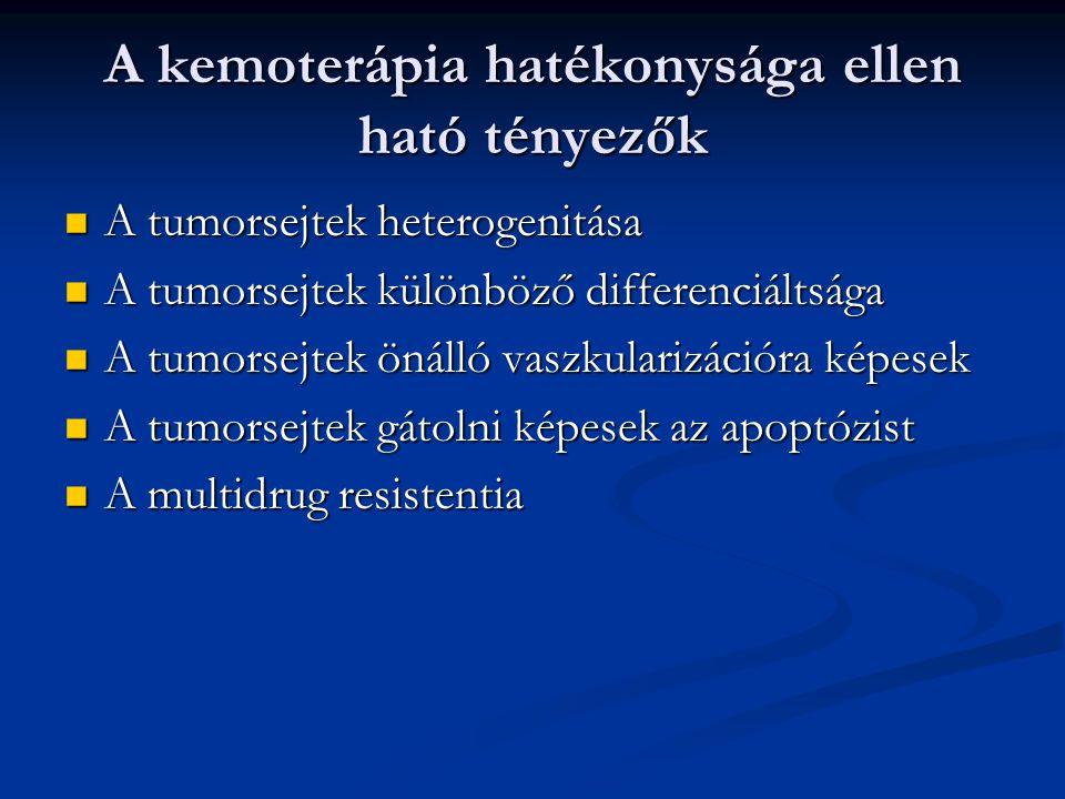A kemoterápia hatékonysága ellen ható tényezők A tumorsejtek heterogenitása A tumorsejtek heterogenitása A tumorsejtek különböző differenciáltsága A t