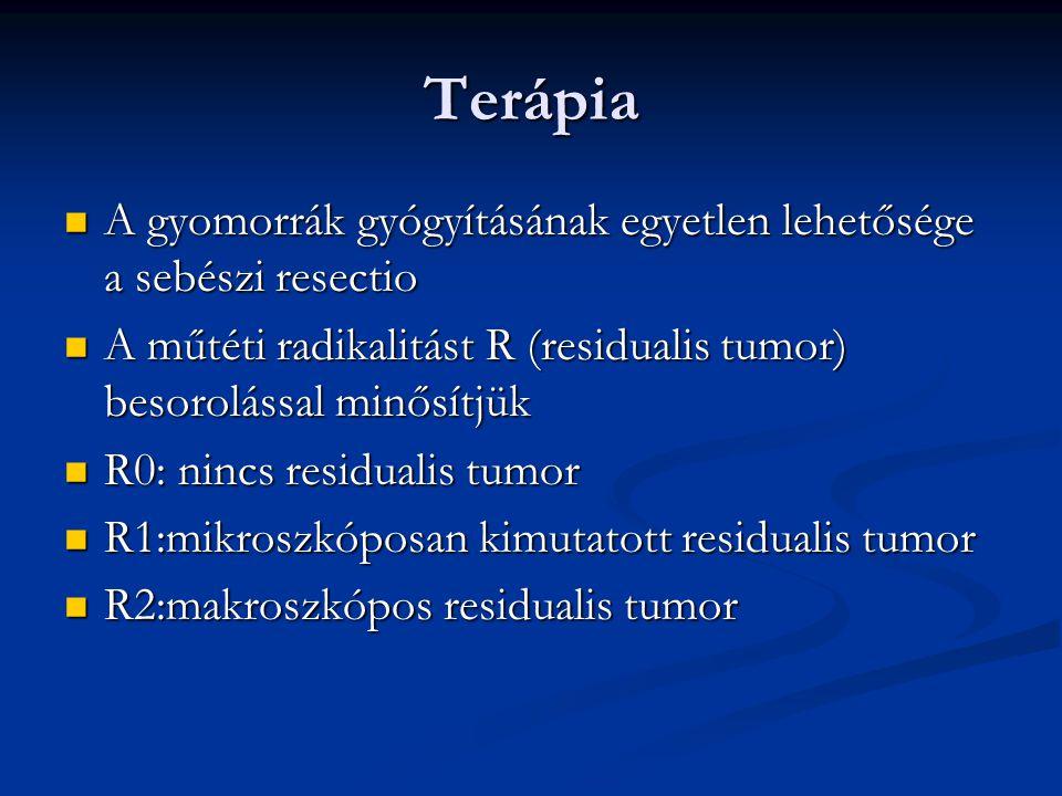 Terápia A gyomorrák gyógyításának egyetlen lehetősége a sebészi resectio A gyomorrák gyógyításának egyetlen lehetősége a sebészi resectio A műtéti radikalitást R (residualis tumor) besorolással minősítjük A műtéti radikalitást R (residualis tumor) besorolással minősítjük R0: nincs residualis tumor R0: nincs residualis tumor R1:mikroszkóposan kimutatott residualis tumor R1:mikroszkóposan kimutatott residualis tumor R2:makroszkópos residualis tumor R2:makroszkópos residualis tumor