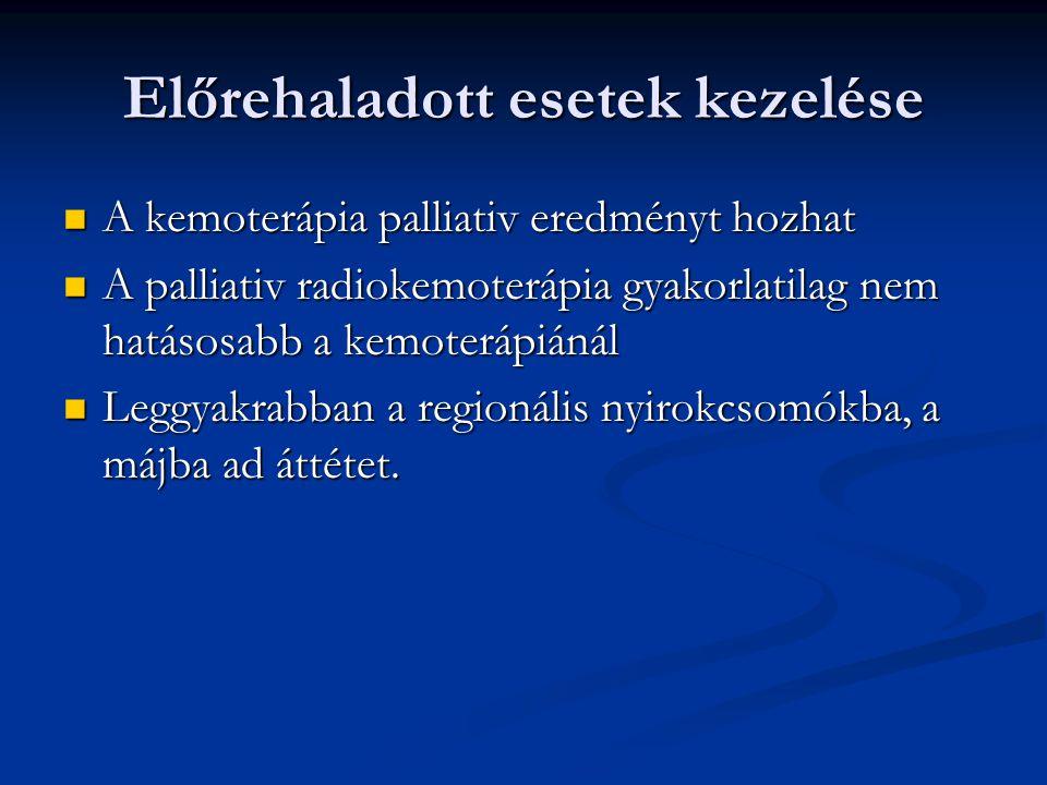 Előrehaladott esetek kezelése A kemoterápia palliativ eredményt hozhat A kemoterápia palliativ eredményt hozhat A palliativ radiokemoterápia gyakorlatilag nem hatásosabb a kemoterápiánál A palliativ radiokemoterápia gyakorlatilag nem hatásosabb a kemoterápiánál Leggyakrabban a regionális nyirokcsomókba, a májba ad áttétet.