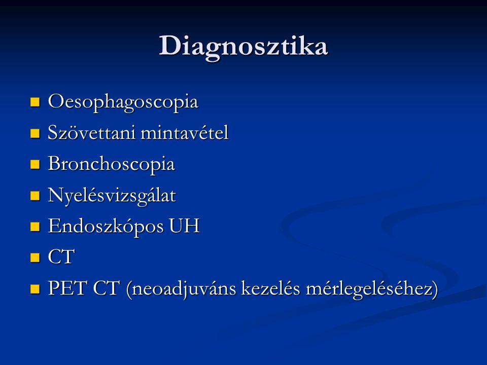Panaszok,tünetek Epigastrialis dyscomfort Epigastrialis dyscomfort Étvágytalanság Étvágytalanság Ételundor,húsundor Ételundor,húsundor Dyspepsia, korai teltségzérzet Dyspepsia, korai teltségzérzet Fogyás Fogyás Anaemia Anaemia Hányás, dysphagia Hányás, dysphagia