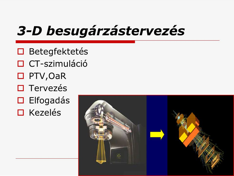 3-D besugárzástervezés  Betegfektetés  CT-szimuláció  PTV,OaR  Tervezés  Elfogadás  Kezelés