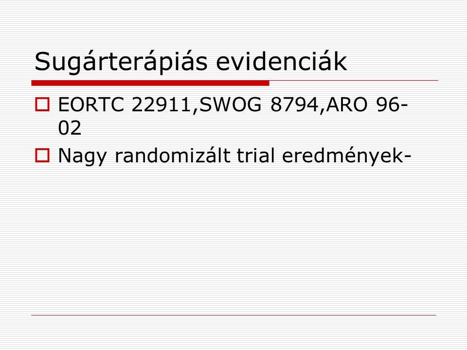 Sugárterápiás evidenciák  EORTC 22911,SWOG 8794,ARO 96- 02  Nagy randomizált trial eredmények-