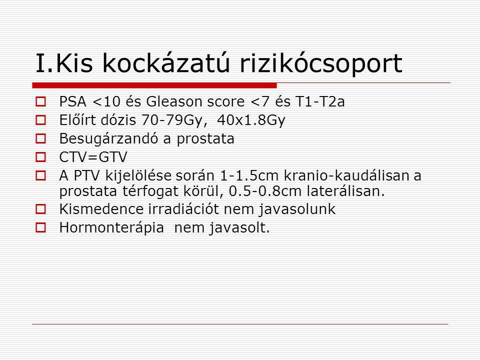 II.Közepes kockázatú rizikócsoport  PSA>10-20 vagy Gleason=7 vagy T2b-T2c  Előírt dózis 75-80Gy,40x1.8Gy  Kismedencei irradiáció,vesicalae seminales 25x1.8Gy  Hormonkezelés formái: neoadjuváns,konkomitáns,adjuváns  Hormonkezelés típusa LHRH analóg  Hormonkezelés ideje 3-6hó