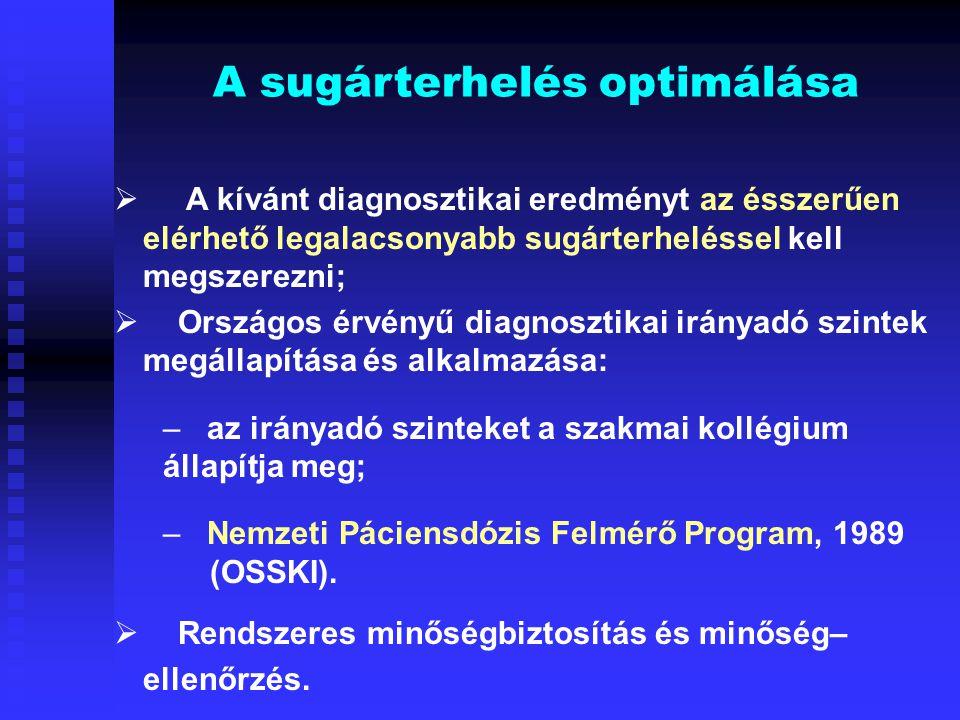 A sugárterhelés optimálása  A kívánt diagnosztikai eredményt az ésszerűen elérhető legalacsonyabb sugárterheléssel kell megszerezni;  Országos érvén