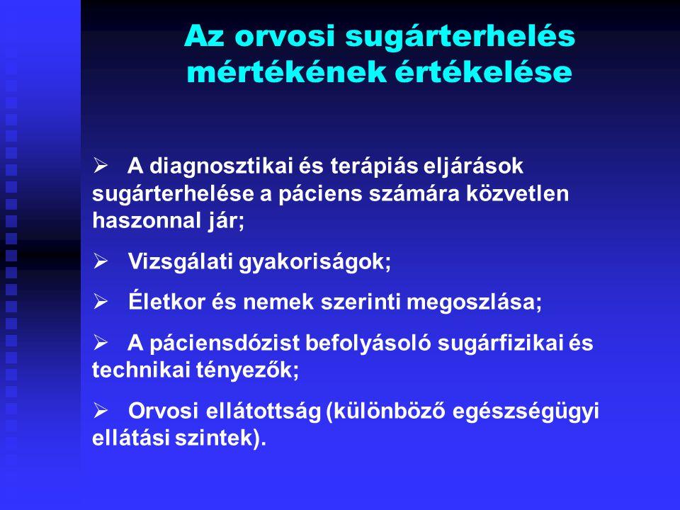 Az orvosi sugárterhelés mértékének értékelése  A diagnosztikai és terápiás eljárások sugárterhelése a páciens számára közvetlen haszonnal jár;  Vizs