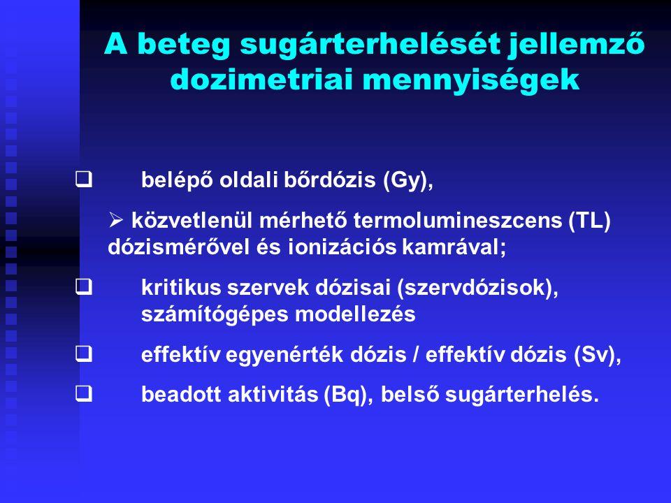 A beteg sugárterhelését jellemző dozimetriai mennyiségek  belépő oldali bőrdózis (Gy),  közvetlenül mérhető termolumineszcens (TL) dózismérővel és i