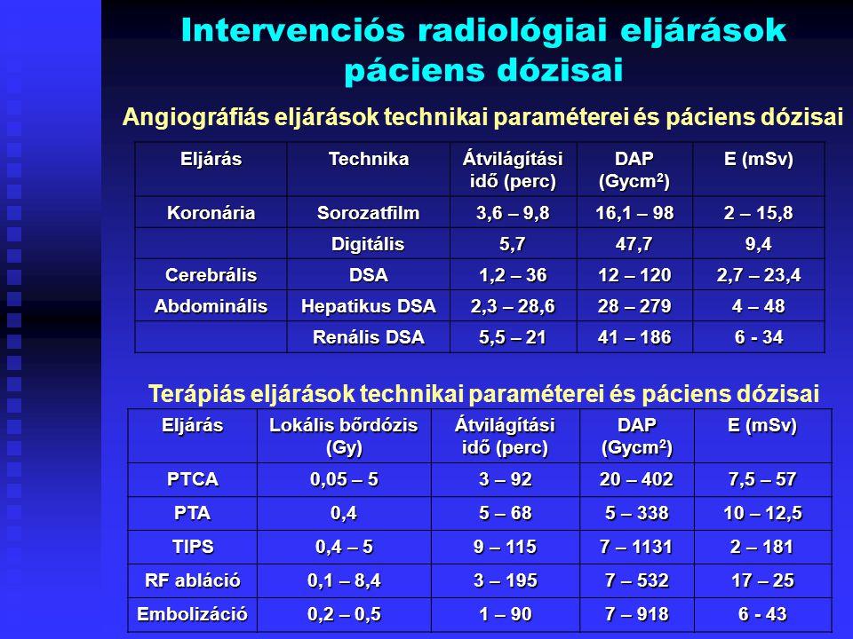 Intervenciós radiológiai eljárások páciens dózisaiEljárásTechnika Átvilágítási idő (perc) DAP (Gycm 2 ) E (mSv) KoronáriaSorozatfilm 3,6 – 9,8 16,1 –