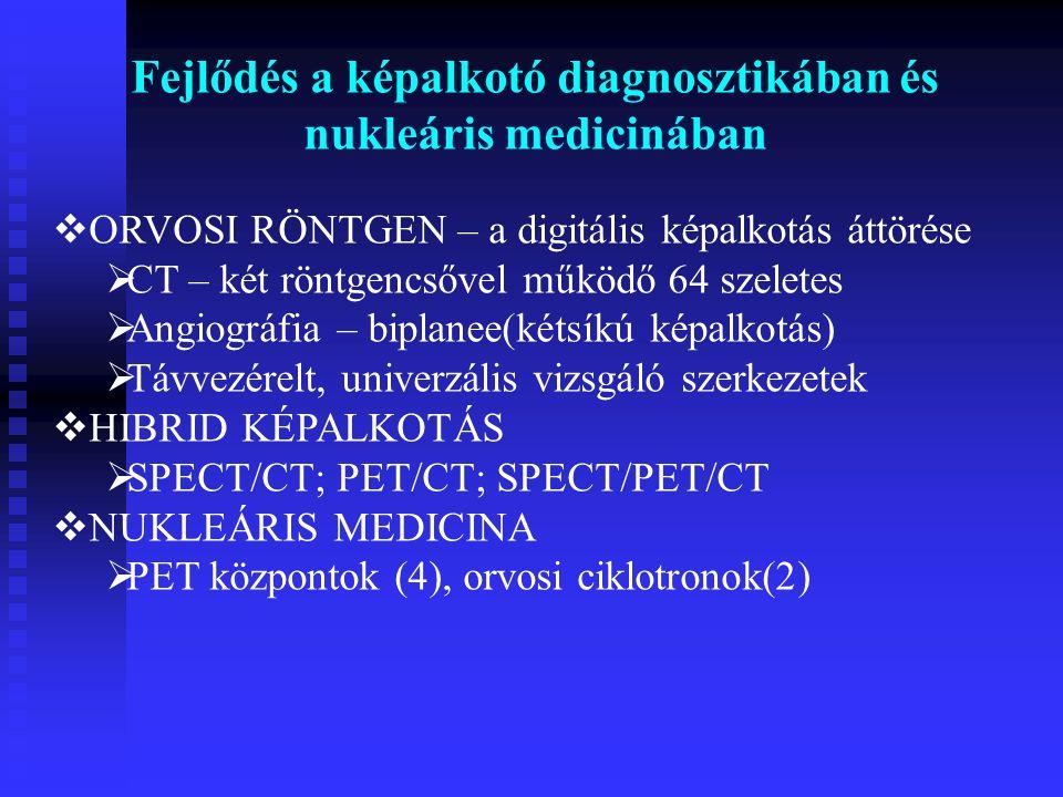A beteg sugárterhelését jellemző dozimetriai mennyiségek  belépő oldali bőrdózis (Gy),  közvetlenül mérhető termolumineszcens (TL) dózismérővel és ionizációs kamrával;  kritikus szervek dózisai (szervdózisok), számítógépes modellezés  effektív egyenérték dózis / effektív dózis (Sv),  beadott aktivitás (Bq), belső sugárterhelés.