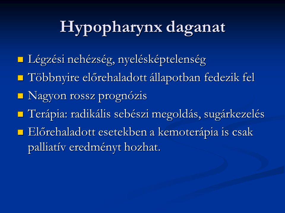 Hypopharynx daganat Légzési nehézség, nyelésképtelenség Légzési nehézség, nyelésképtelenség Többnyire előrehaladott állapotban fedezik fel Többnyire előrehaladott állapotban fedezik fel Nagyon rossz prognózis Nagyon rossz prognózis Terápia: radikális sebészi megoldás, sugárkezelés Terápia: radikális sebészi megoldás, sugárkezelés Előrehaladott esetekben a kemoterápia is csak palliatív eredményt hozhat.
