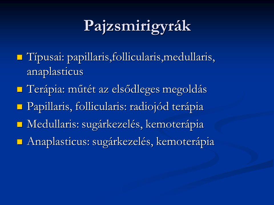 Pajzsmirigyrák Típusai: papillaris,follicularis,medullaris, anaplasticus Típusai: papillaris,follicularis,medullaris, anaplasticus Terápia: műtét az elsődleges megoldás Terápia: műtét az elsődleges megoldás Papillaris, follicularis: radiojód terápia Papillaris, follicularis: radiojód terápia Medullaris: sugárkezelés, kemoterápia Medullaris: sugárkezelés, kemoterápia Anaplasticus: sugárkezelés, kemoterápia Anaplasticus: sugárkezelés, kemoterápia