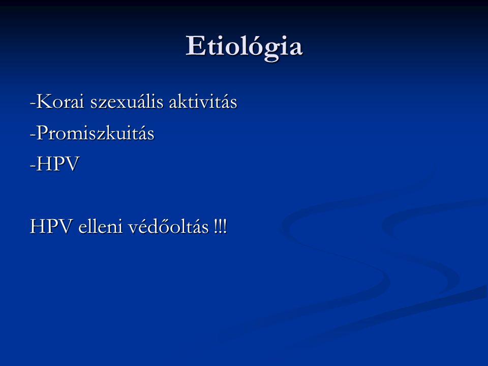 Etiológia -Korai szexuális aktivitás -Promiszkuitás-HPV HPV elleni védőoltás !!!
