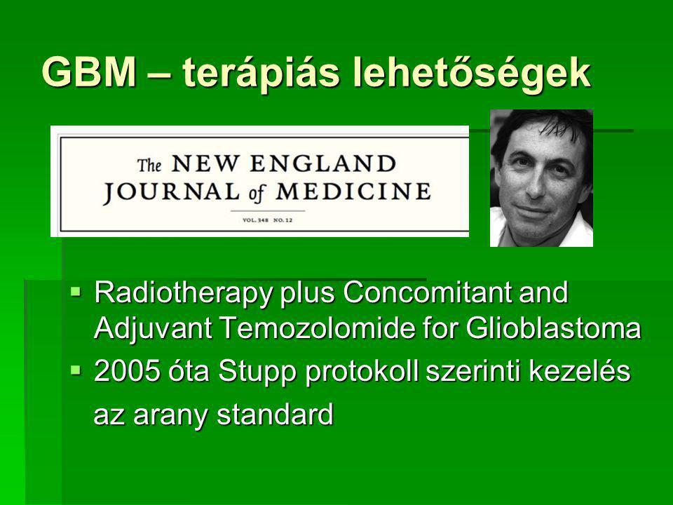 GBM – terápiás lehetőségek  Radiotherapy plus Concomitant and Adjuvant Temozolomide for Glioblastoma  2005 óta Stupp protokoll szerinti kezelés az arany standard az arany standard