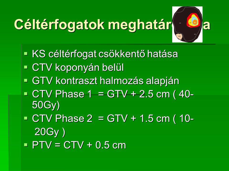 Céltérfogatok meghatározása  KS céltérfogat csökkentő hatása  CTV koponyán belül  GTV kontraszt halmozás alapján  CTV Phase 1 = GTV + 2.5 cm ( 40- 50Gy)  CTV Phase 2 = GTV + 1.5 cm ( 10- 20Gy ) 20Gy )  PTV = CTV + 0.5 cm