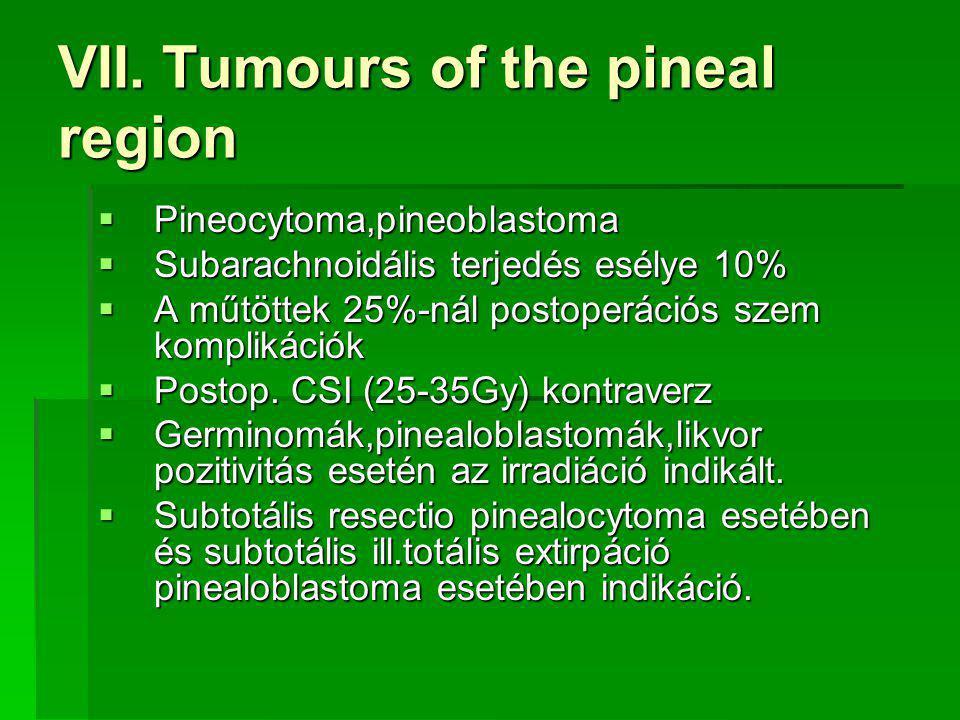 VII. Tumours of the pineal region  Pineocytoma,pineoblastoma  Subarachnoidális terjedés esélye 10%  A műtöttek 25%-nál postoperációs szem komplikác